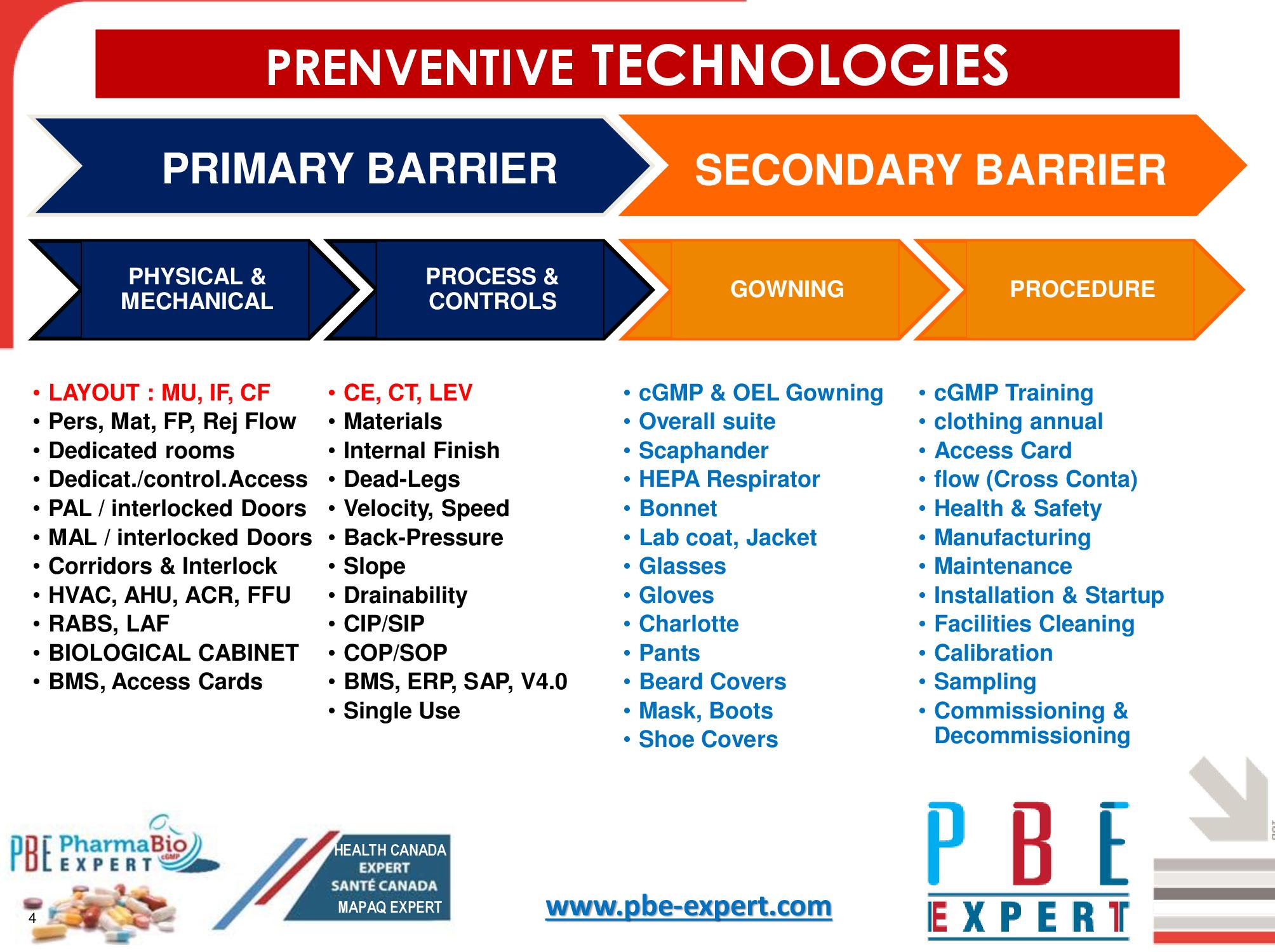 Pharmaceutical facilities design – PBE Expert Inc