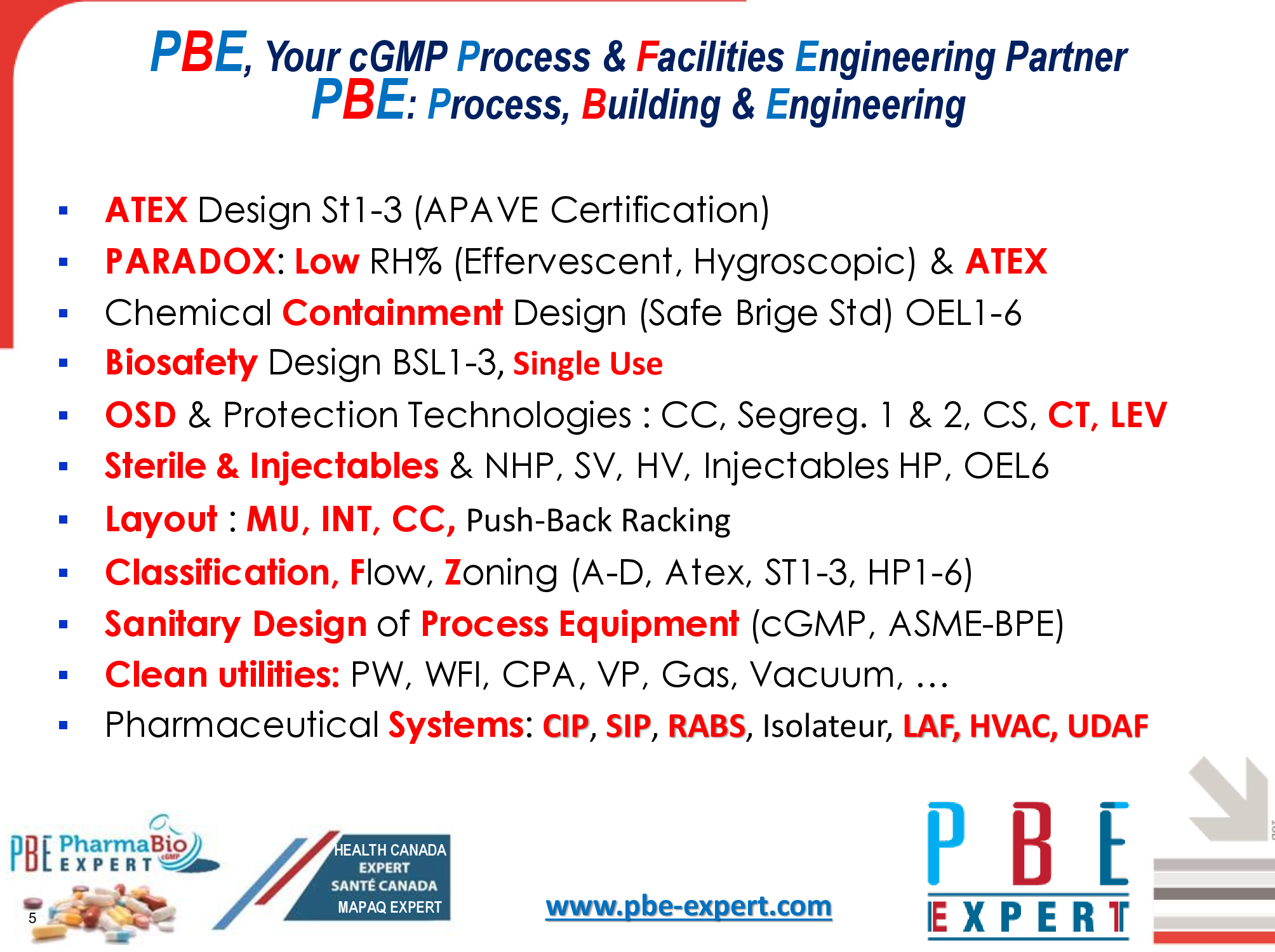 Pharmaceuticals Pbe Expert Inc