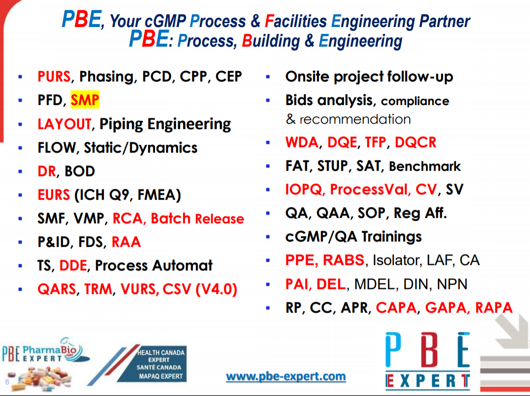 Pharmaceuticals - PBE Expert Inc